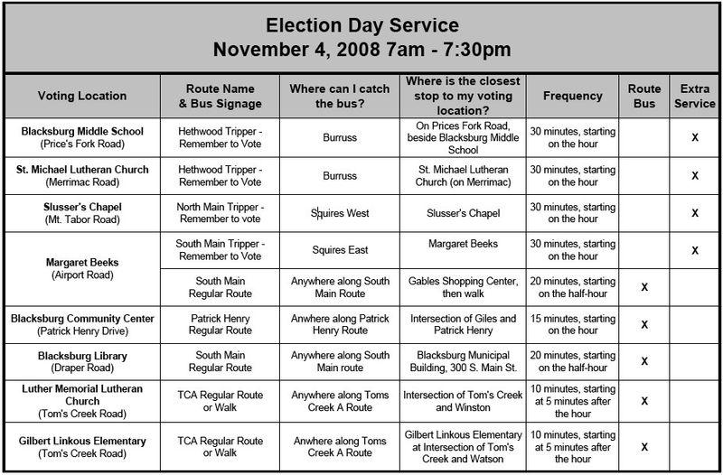 BT election route